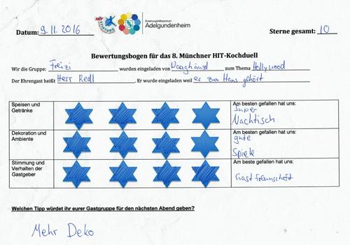 kochduell_bewertung_freizi
